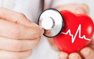 心肌梗死病人用什么药,你对此有了解吗?