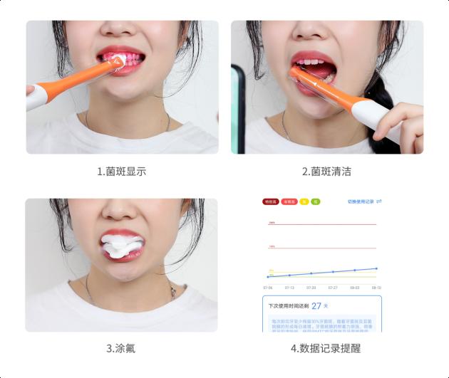 """牙齒清潔""""黑""""科技產品上市iPMTC智能可視牙刷讓深度口腔清潔護理在家完成"""