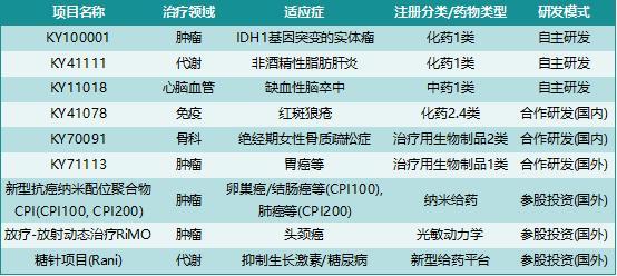 专访昆药集团副总裁刘军锋先生:传统中药企业的创新转型之路