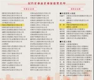 """""""2020河南社会责任企业""""推选获奖名单仲景宛西制药,榜上有名!"""
